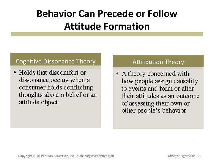 Behavior Can Precede or Follow Attitude Formation Cognitive Dissonance Theory Attribution Theory • Holds