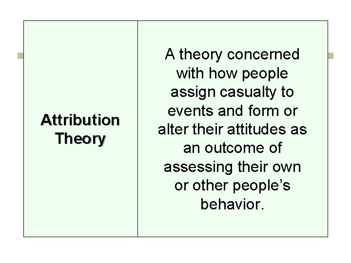 Attribution Theory A theory concerned with how people assign casualty to events and form