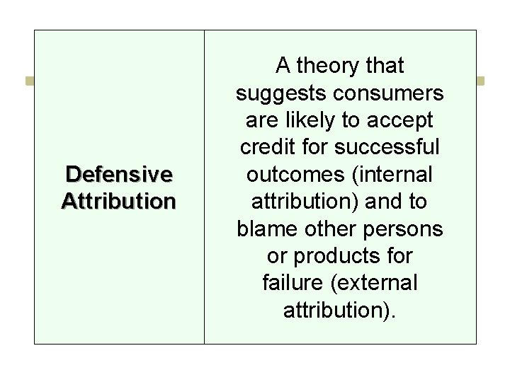 Defensive Attribution A theory that suggests consumers are likely to accept credit for successful