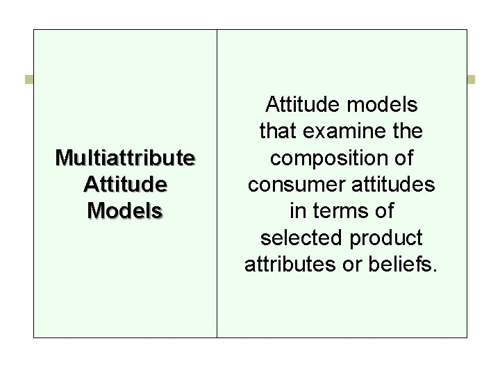 Multiattribute Attitude Models Attitude models that examine the composition of consumer attitudes in terms