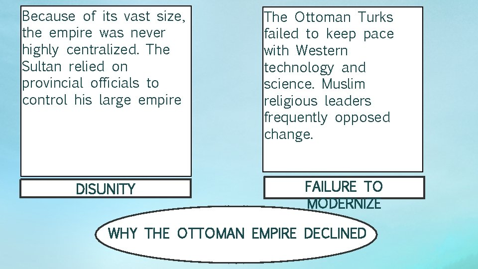 Because of its vast size, the empire was never highly centralized. The Sultan relied