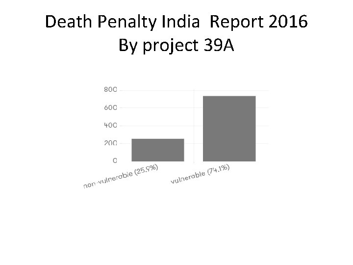 Death Penalty India Report 2016 By project 39 A
