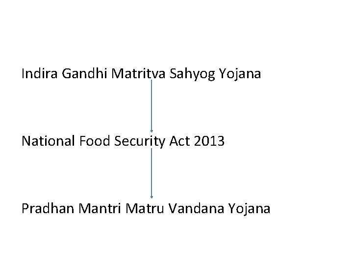 Indira Gandhi Matritva Sahyog Yojana National Food Security Act 2013 Pradhan Mantri Matru Vandana