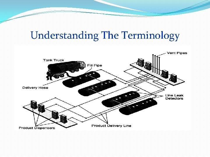 Understanding The Terminology