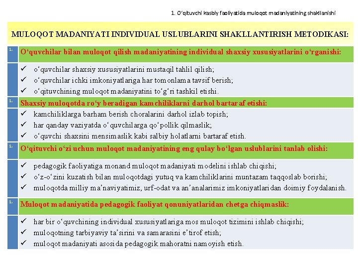 1. O'qituvchi kasbiy faoliyatida muloqot madaniyatining shakllanishi MULOQOT MADANIYATI INDIVIDUAL USLUBLARINI SHAKLLANTIRISH METODIKASI: 1.