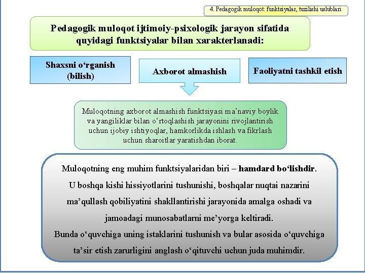 4. Pedagogik muloqot: funktsiyalar, tuzilishi uslublari Pedagogik muloqot ijtimoiy-psixologik jarayon sifatida quyidagi funktsiyalar bilan