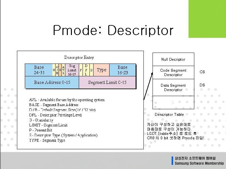 Pmode: Descriptor Null Decriptor Code Segment Descriptor CS Data Segment Descriptor DS : Descriptor