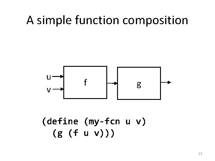 A simple function composition u v f g (define (my-fcn u v) (g (f