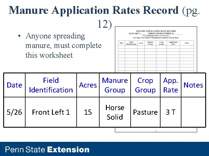 Manure Application Rates Record (pg. 12) • Anyone spreading manure, must complete this worksheet