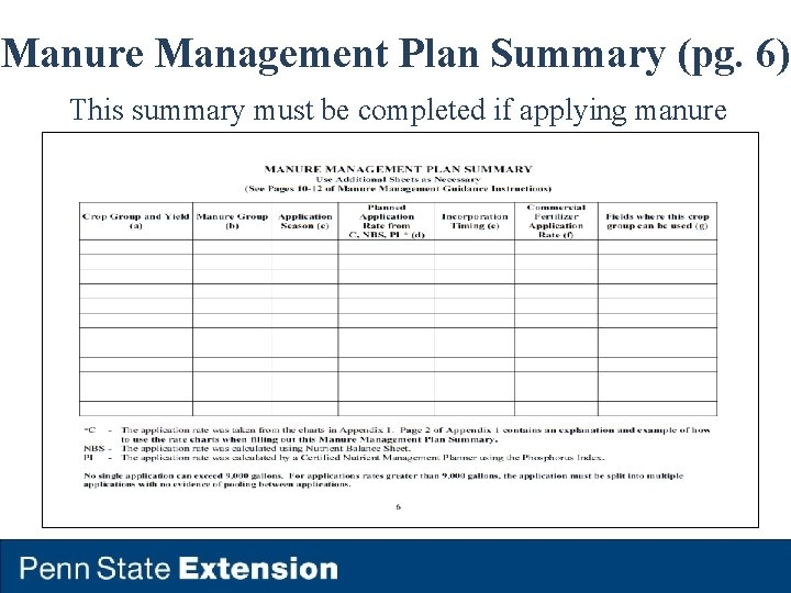 Manure Management Plan Summary (pg. 6) This summary must be completed if applying manure