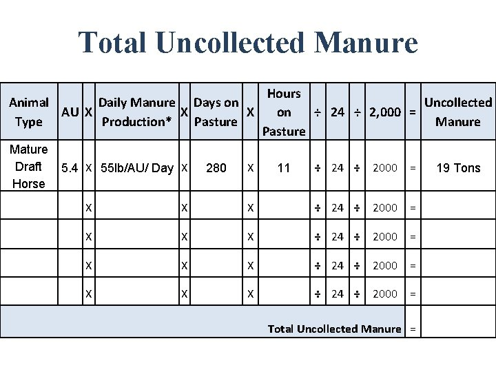 Total Uncollected Manure Animal Daily Manure Days on AU X X X Type Production*