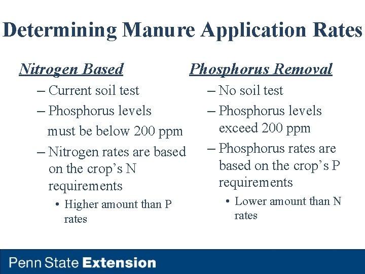 Determining Manure Application Rates Nitrogen Based – Current soil test – Phosphorus levels must
