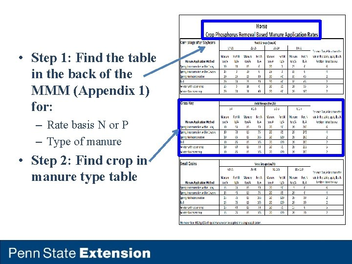 • Step 1: Find the table in the back of the MMM (Appendix