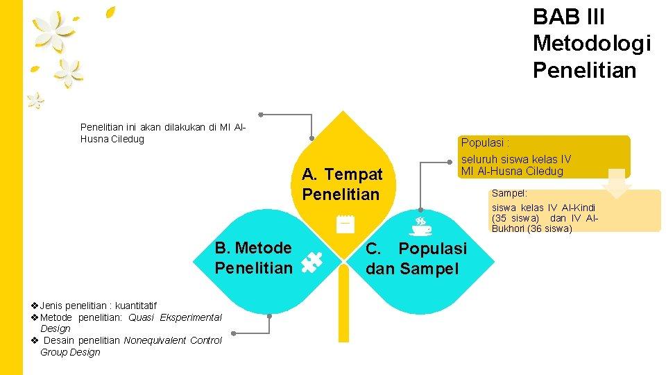 BAB III Metodologi Penelitian ini akan dilakukan di MI Al. Husna Ciledug Populasi :