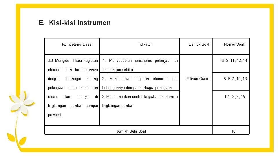 E. Kisi-kisi Instrumen Kompetensi Dasar Indikator Bentuk Soal 3. 3 Mengidentifikasi kegiatan 1. Menyebutkan