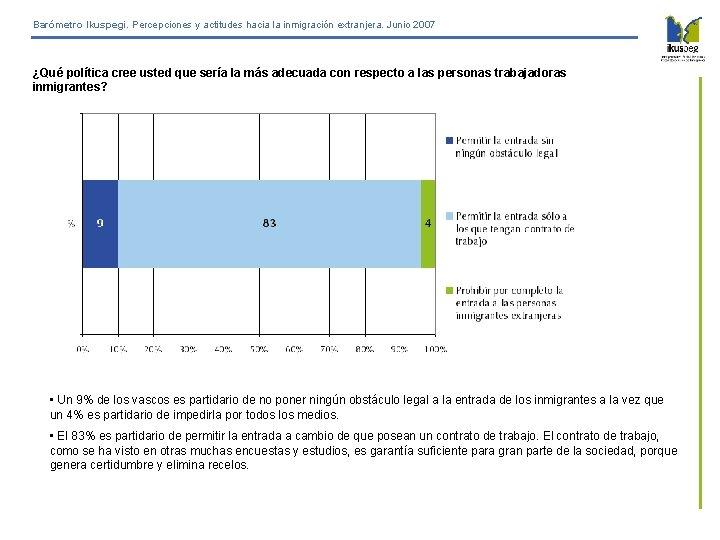 Barómetro Ikuspegi. Percepciones y actitudes hacia la inmigración extranjera. Junio 2007 ¿Qué política cree