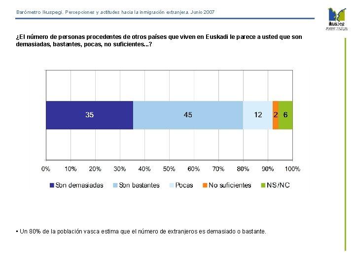 Barómetro Ikuspegi. Percepciones y actitudes hacia la inmigración extranjera. Junio 2007 ¿El número de
