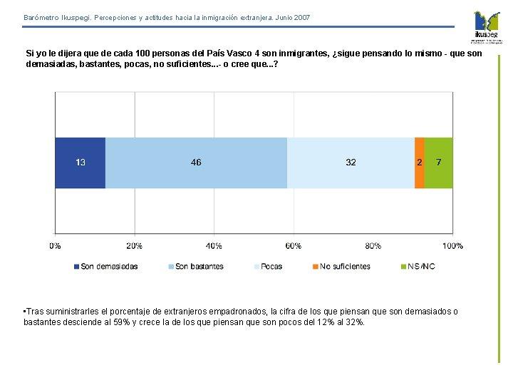 Barómetro Ikuspegi. Percepciones y actitudes hacia la inmigración extranjera. Junio 2007 Si yo le