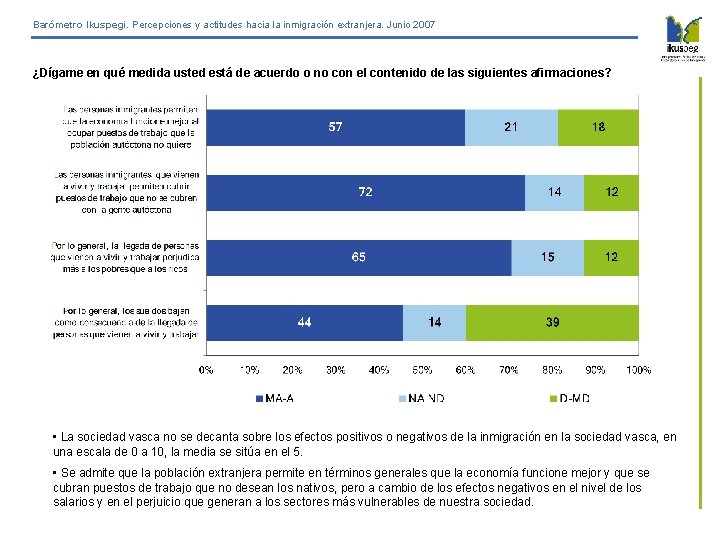 Barómetro Ikuspegi. Percepciones y actitudes hacia la inmigración extranjera. Junio 2007 ¿Dígame en qué