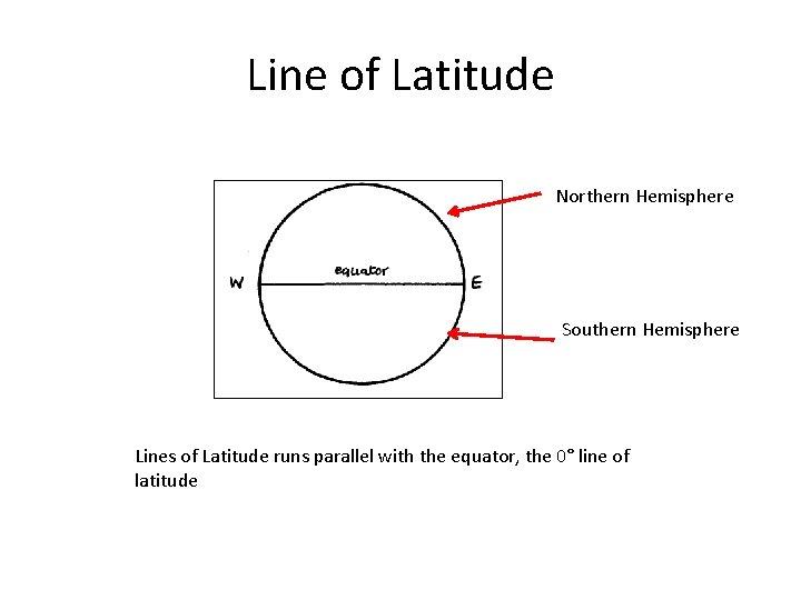 Line of Latitude Northern Hemisphere Southern Hemisphere Lines of Latitude runs parallel with the
