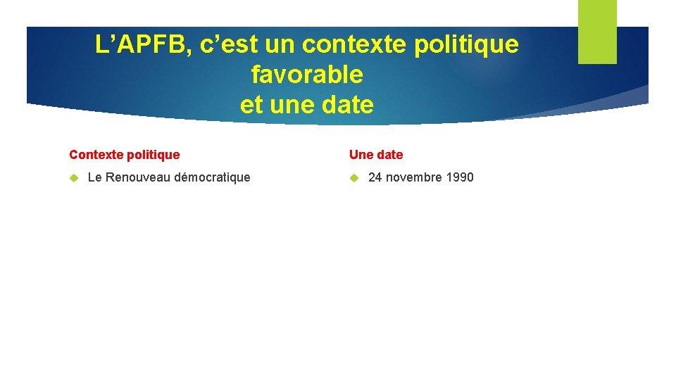 L'APFB, c'est un contexte politique favorable et une date Contexte politique Le Renouveau démocratique