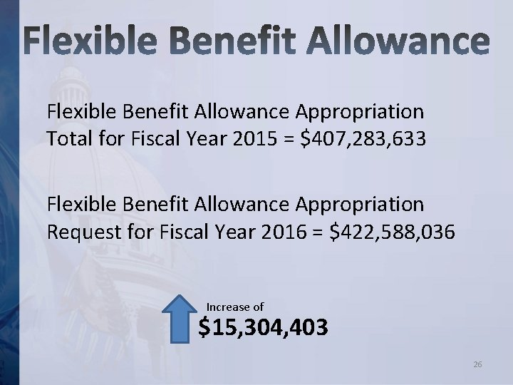 Flexible Benefit Allowance Appropriation Total for Fiscal Year 2015 = $407, 283, 633 Flexible