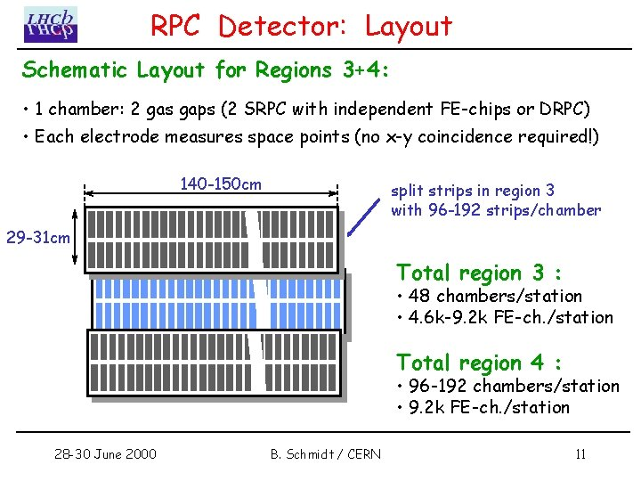RPC Detector: Layout Schematic Layout for Regions 3+4: • 1 chamber: 2 gas gaps