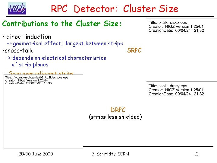 RPC Detector: Cluster Size Contributions to the Cluster Size: • direct induction -> geometrical