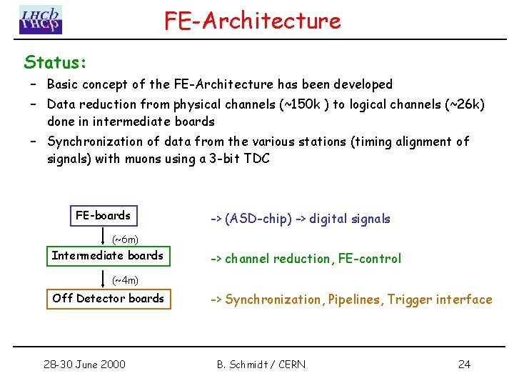 FE-Architecture Status: – Basic concept of the FE-Architecture has been developed – Data reduction