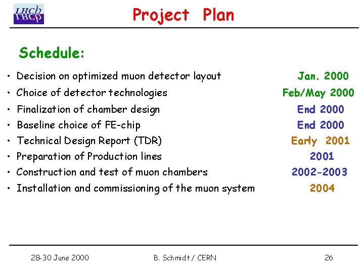 Project Plan Schedule: • Decision on optimized muon detector layout • Choice of detector