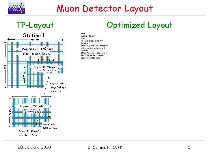 Muon Detector Layout TP-Layout Optimized Layout Station 1 28 -30 June 2000 B. Schmidt