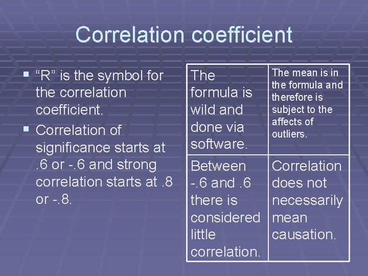 """Correlation coefficient § """"R"""" is the symbol for the correlation coefficient. § Correlation of"""