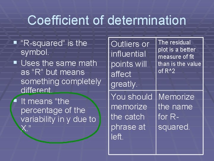 """Coefficient of determination § """"R-squared"""" is the symbol. § Uses the same math as"""
