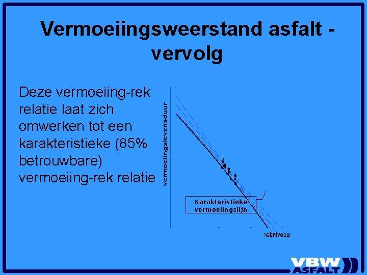 Vermoeiingsweerstand asfalt vervolg Deze vermoeiing-rek relatie laat zich omwerken tot een karakteristieke (85% betrouwbare)