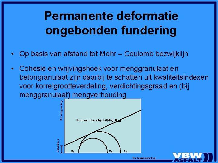 Permanente deformatie ongebonden fundering • Op basis van afstand tot Mohr – Coulomb bezwijklijn