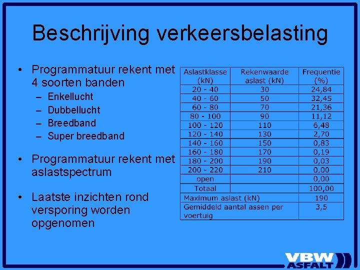 Beschrijving verkeersbelasting • Programmatuur rekent met 4 soorten banden – – Enkellucht Dubbellucht Breedband