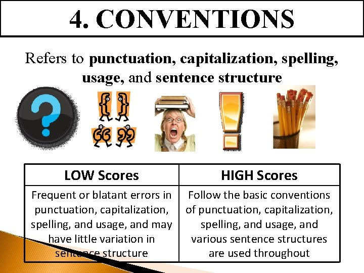 4. CONVENTIONS Refers to punctuation, capitalization, spelling, usage, and sentence structure LOW Scores HIGH