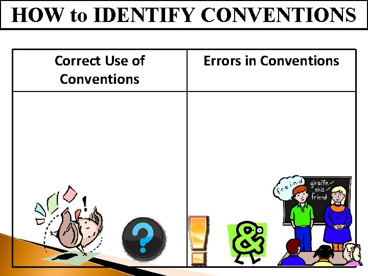 HOW to IDENTIFY CONVENTIONS Correct Use of Conventions Errors in Conventions