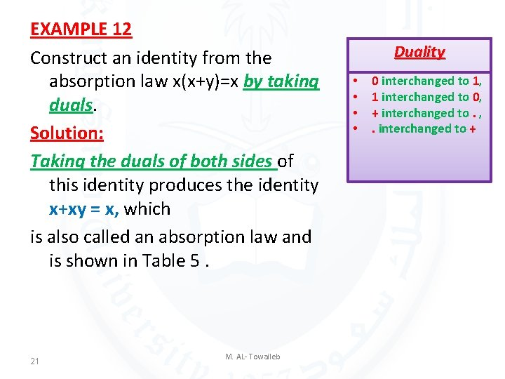 EXAMPLE 12 Construct an identity from the absorption law x(x+y)=x by taking duals. Solution: