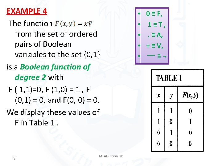 EXAMPLE 4 The function from the set of ordered pairs of Boolean variables to