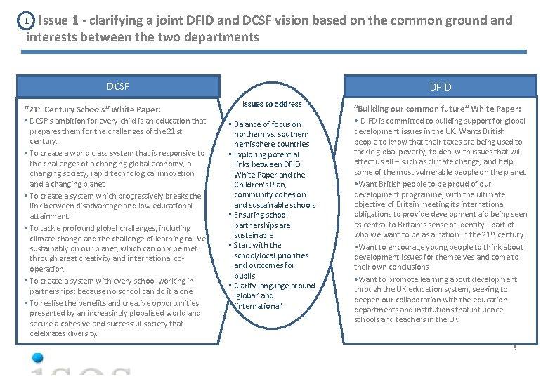dcsf business plan