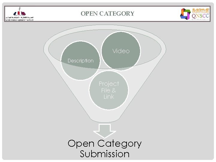 OPEN CATEGORY Video Description Project File & Link Open Category Submission