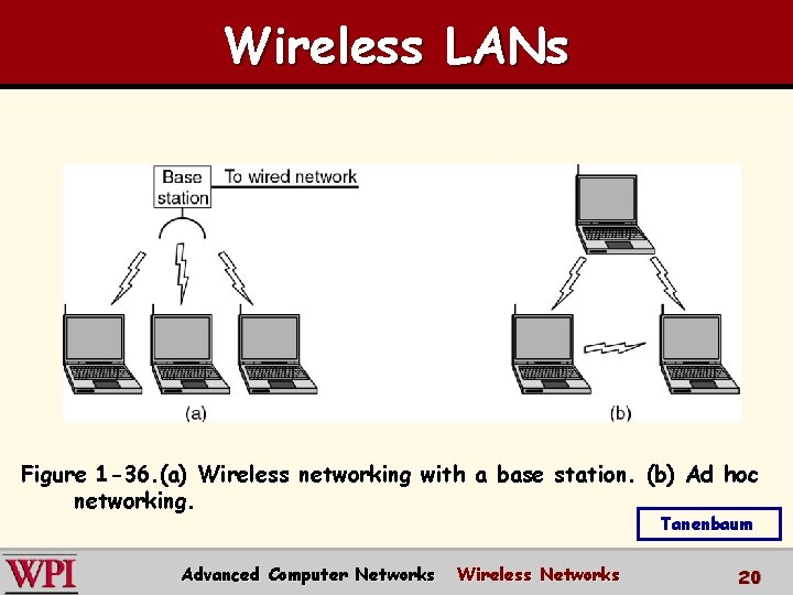 Wireless LANs Figure 1 -36. (a) Wireless networking with a base station. (b) Ad