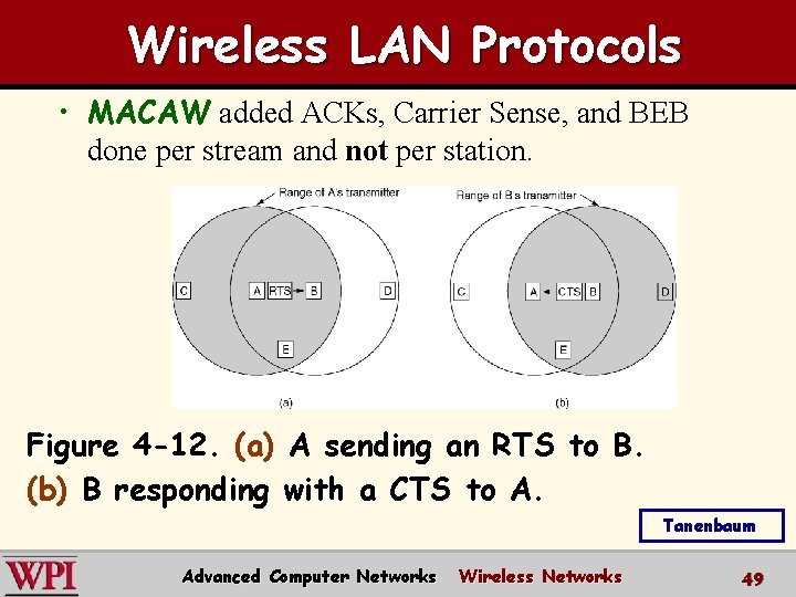 Wireless LAN Protocols • MACAW added ACKs, Carrier Sense, and BEB done per stream