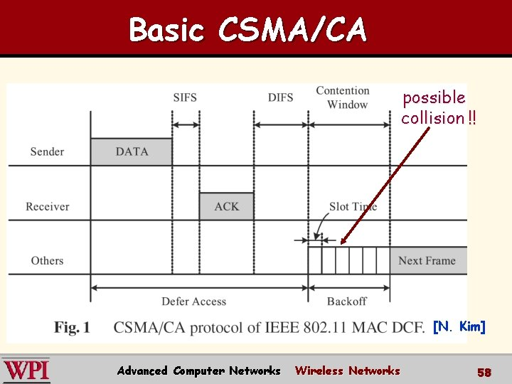 Basic CSMA/CA possible collision !! [N. Kim] Advanced Computer Networks Wireless Networks 58