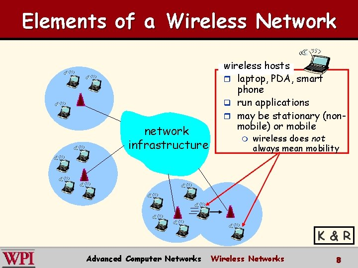 Elements of a Wireless Network network infrastructure wireless hosts r laptop, PDA, smart phone