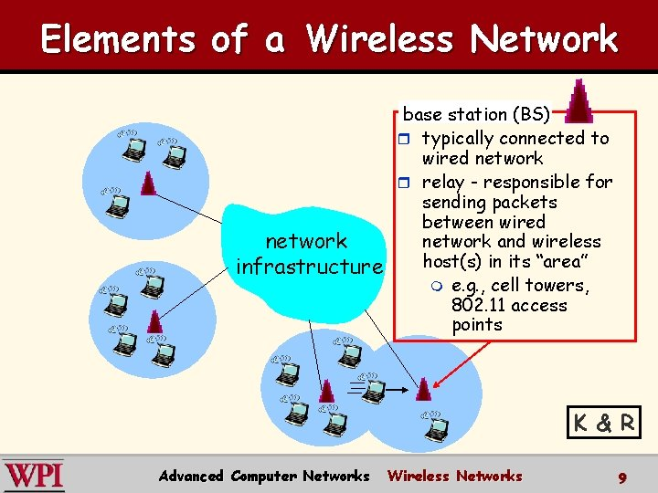 Elements of a Wireless Network network infrastructure base station (BS) r typically connected to