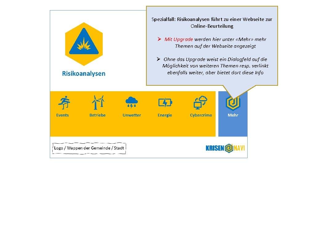 Spezialfall: Risikoanalysen führt zu einer Webseite zur Online-Beurteilung Ø Mit Upgrade werden hier unter