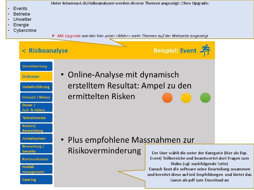 Unter krisennavi. ch/risikoanalysen werden diverse Themen angezeigt: Ohne Upgrade: • • • Events Betriebe