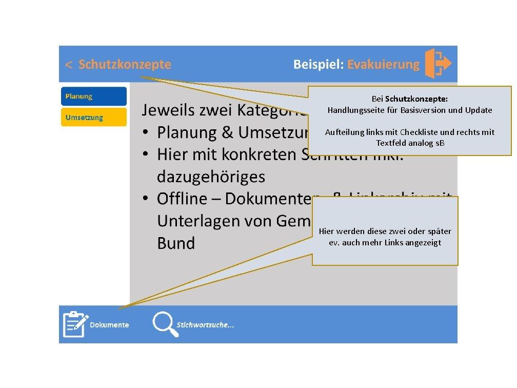 Bei Schutzkonzepte: Handlungsseite für Basisversion und Update Aufteilung links mit Checkliste und rechts mit